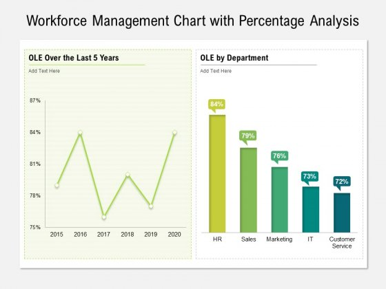 Workforce Management Chart With Percentage Analysis Ppt PowerPoint Presentation Inspiration Brochure PDF