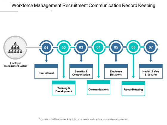 Workforce Management Recruitment Communication Record Keeping Ppt PowerPoint Presentation Model Diagrams