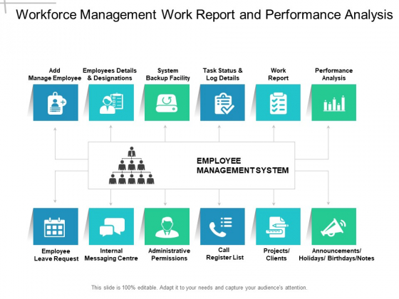 Workforce Management Work Report And Performance Analysis Ppt PowerPoint Presentation Styles Layouts