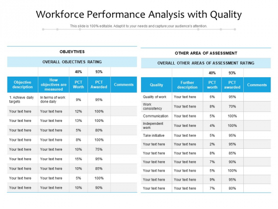 Workforce Performance Analysis With Quality Ppt PowerPoint Presentation Outline Display PDF