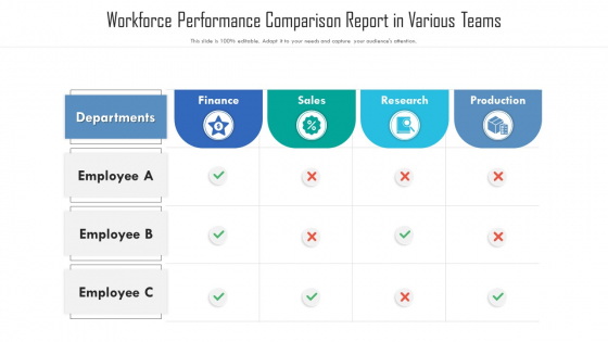 Workforce Performance Comparison Report In Various Teams Ppt Inspiration Background Designs PDF