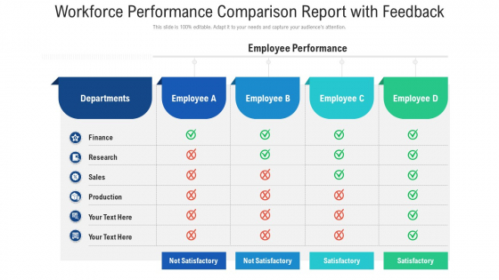 Workforce Performance Comparison Report With Feedback Ppt Icon Objects PDF