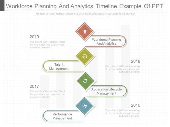 Workforce Planning And Analytics Timeline Example Of Ppt