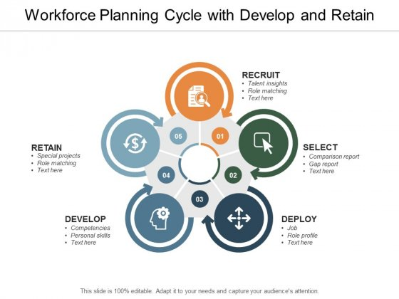 Workforce Planning Cycle With Develop And Retain Ppt PowerPoint Presentation Professional Deck