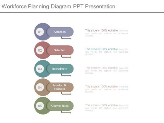 Workforce Planning Diagram Ppt Presentation
