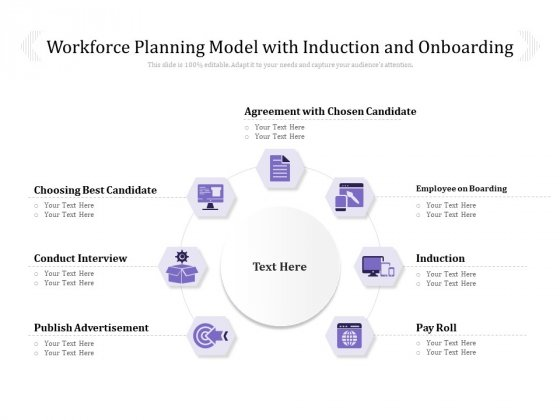 Workforce Planning Model With Induction And Onboarding Ppt PowerPoint Presentation Styles Layout Ideas PDF
