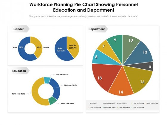 Workforce Planning Pie Chart Showing Personnel Education And Department Ppt PowerPoint Presentation Icon Gallery PDF