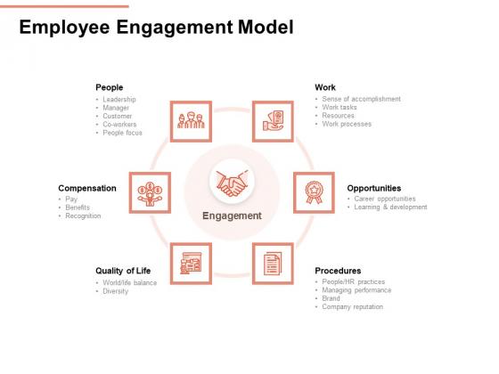 Workforce Planning System Employee Engagement Model Ppt PowerPoint Presentation Model Templates PDF