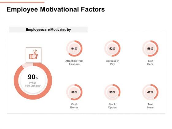 Workforce Planning System Employee Motivational Factors Ppt PowerPoint Presentation Slides Slideshow PDF