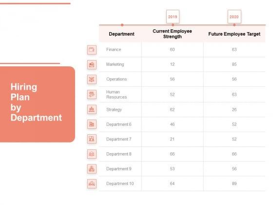 Workforce Planning System Hiring Plan By Department Ppt PowerPoint Presentation Ideas Brochure PDF