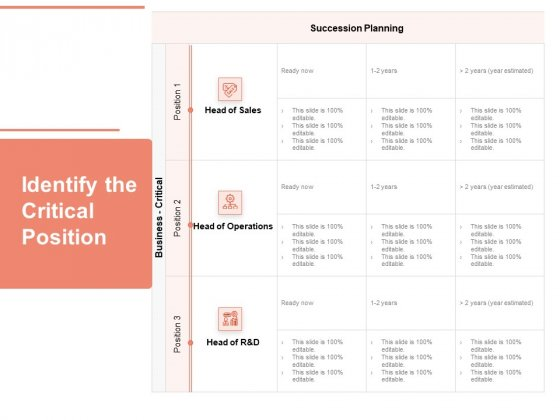 Workforce Planning System Identify The Critical Position Ppt PowerPoint Presentation Summary Show PDF