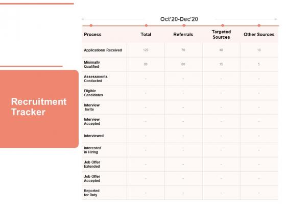 Workforce Planning System Recruitment Tracker Ppt PowerPoint Presentation Model Background Designs PDF