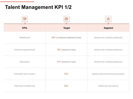 Workforce Planning System Talent Management KPI Ppt PowerPoint Presentation Outline Vector PDF
