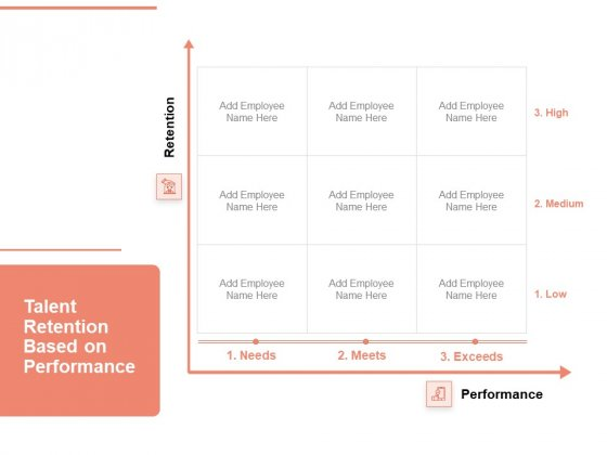 Workforce Planning System Talent Retention Based On Performance Ppt PowerPoint Presentation Icon Layout Ideas PDF