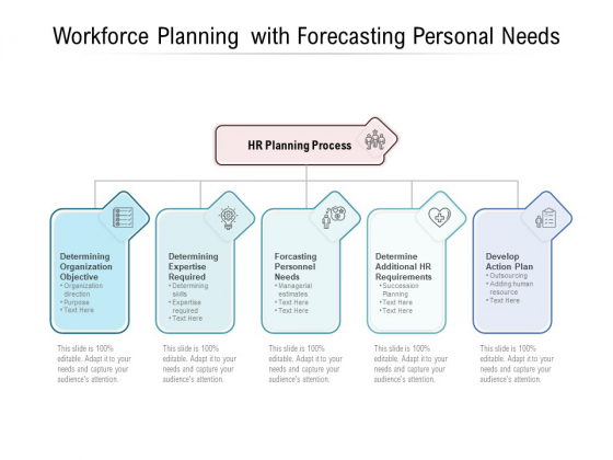 Workforce Planning With Forecasting Personal Needs Ppt PowerPoint Presentation Show PDF