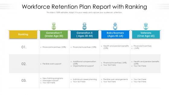 Workforce Retention Plan Report With Ranking Ppt PowerPoint Presentation Summary Pictures PDF