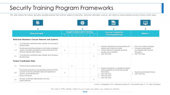 Workforce Security Realization Coaching Plan Security Training Program Frameworks Brochure PDF