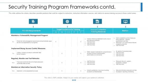 Workforce Security Realization Coaching Plan Security Training Program Frameworks Contd Rules PDF