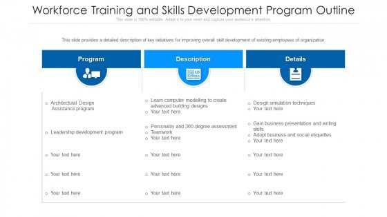 Workforce Training And Skills Development Program Outline Ppt Pictures Clipart Images PDF