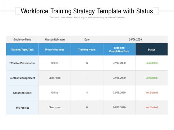 Workforce Training Strategy Template With Status Ppt PowerPoint Presentation Gallery Template PDF
