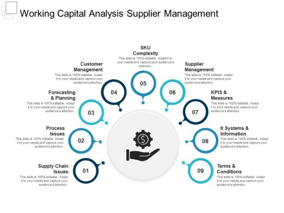 Working Capital Analysis Supplier Management Ppt PowerPoint Presentation Model Grid