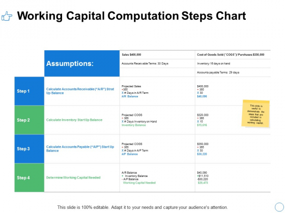 Working Capital Computation Steps Chart Ppt PowerPoint Presentation Visual Aids Show