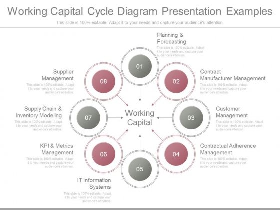 Working Capital Powerpoint Templates Slides And Graphics