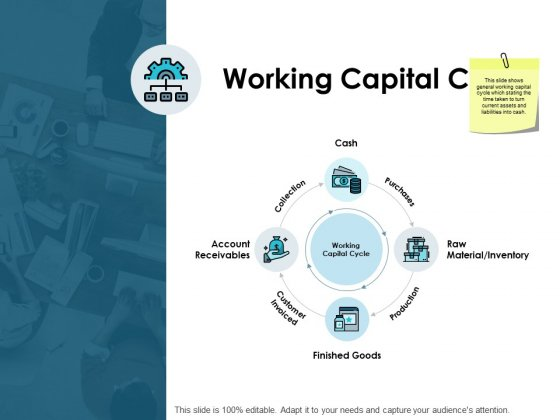 Working Capital Cycle Ppt PowerPoint Presentation Icon Examples