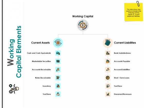 Working Capital Elements Liabilities Revenues Ppt PowerPoint Presentation Gallery Designs