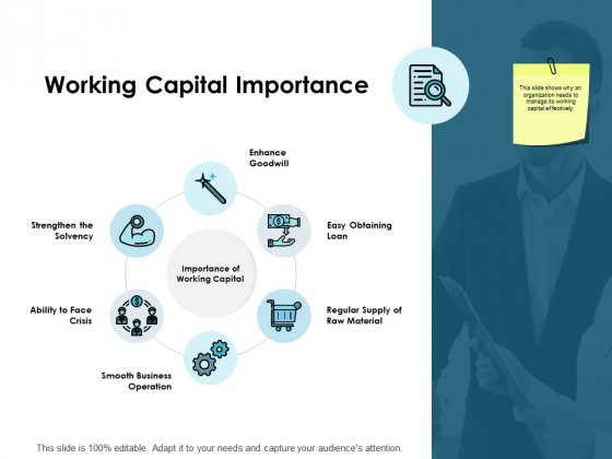 Working Capital Importance Ppt PowerPoint Presentation Gallery Deck