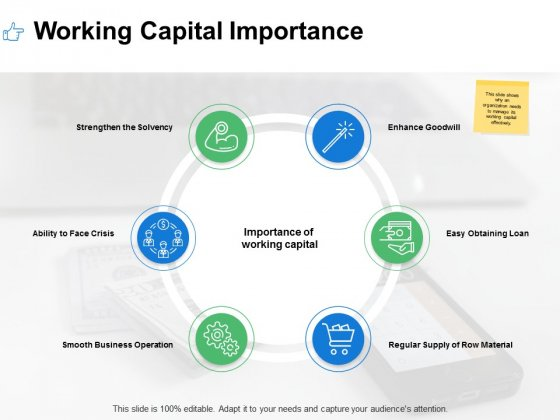 Working Capital Importance Ppt PowerPoint Presentation Summary Influencers