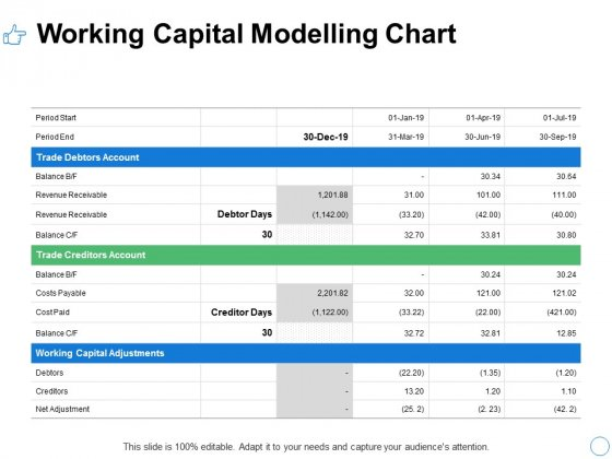 Working Capital Modelling Chart Ppt PowerPoint Presentation Slides Deck