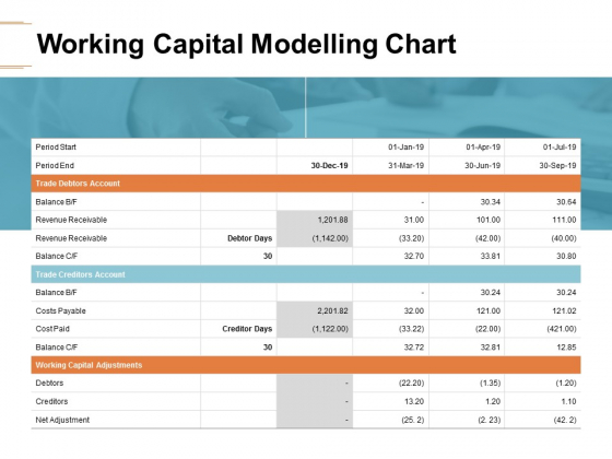 Working Capital Modelling Chart Ppt PowerPoint Presentation Visual Aids Pictures