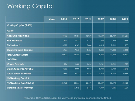Working Capital Ppt Powerpoint Presentation Inspiration Example Topics