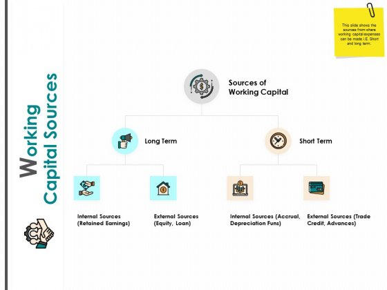 Working Capital Sources Long Term Depreciation Ppt PowerPoint Presentation Infographics Graphics Pictures