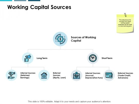 Working Capital Sources Ppt PowerPoint Presentation Layouts Themes