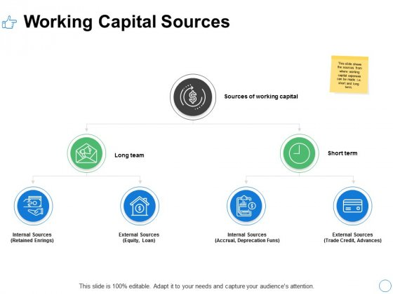 Working Capital Sources Ppt PowerPoint Presentation Pictures Graphics Template