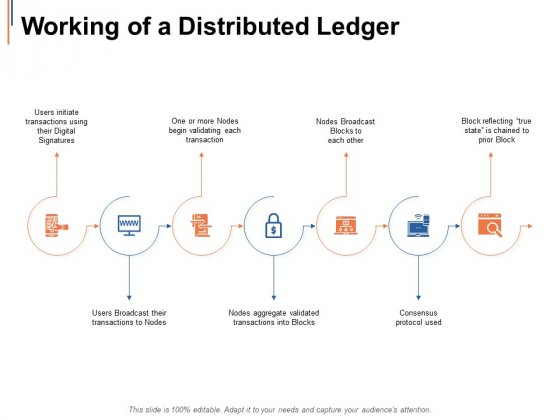 Working Of A Distributed Ledger Ppt PowerPoint Presentation File Inspiration