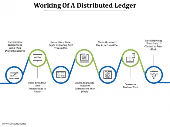 Working Of A Distributed Ledger Ppt PowerPoint Presentation Ideas Outline