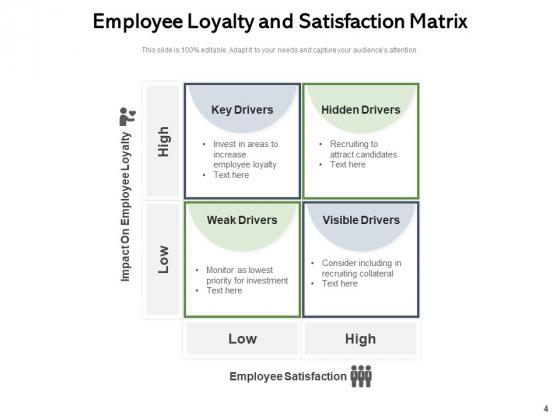 Workman_Devotion_Corporate_Values_Arrows_Ppt_PowerPoint_Presentation_Complete_Deck_Slide_4