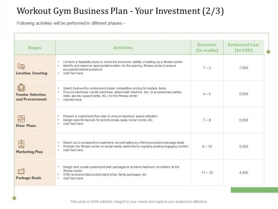 Workout Gym Business Plan Your Investment Stages Ppt Model Topics PDF