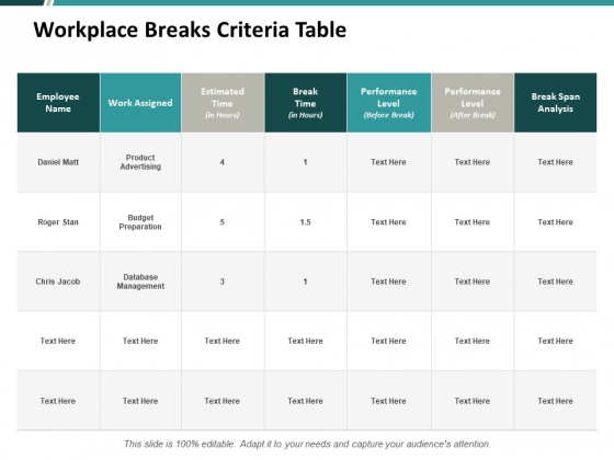 Workplace Breaks Criteria Table Ppt PowerPoint Presentation Layouts Gridlines