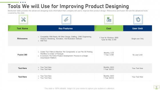 Workplace_Digitization_Ppt_PowerPoint_Presentation_Complete_Deck_With_Slides_Slide_12