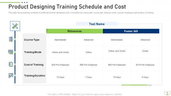 Workplace_Digitization_Ppt_PowerPoint_Presentation_Complete_Deck_With_Slides_Slide_13