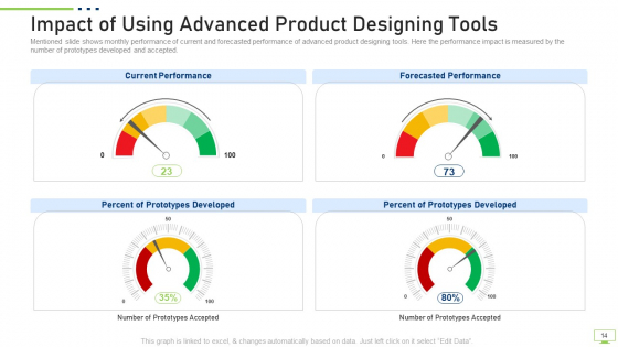 Workplace_Digitization_Ppt_PowerPoint_Presentation_Complete_Deck_With_Slides_Slide_14