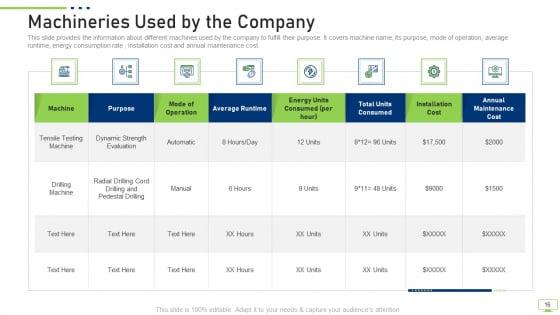 Workplace_Digitization_Ppt_PowerPoint_Presentation_Complete_Deck_With_Slides_Slide_16