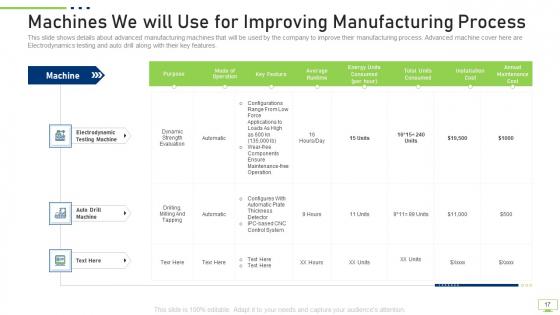 Workplace_Digitization_Ppt_PowerPoint_Presentation_Complete_Deck_With_Slides_Slide_17