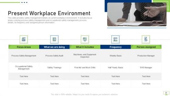 Workplace_Digitization_Ppt_PowerPoint_Presentation_Complete_Deck_With_Slides_Slide_25