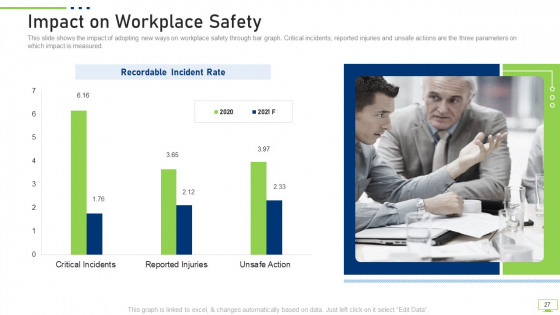 Workplace_Digitization_Ppt_PowerPoint_Presentation_Complete_Deck_With_Slides_Slide_27