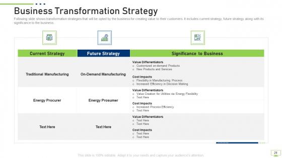 Workplace_Digitization_Ppt_PowerPoint_Presentation_Complete_Deck_With_Slides_Slide_29